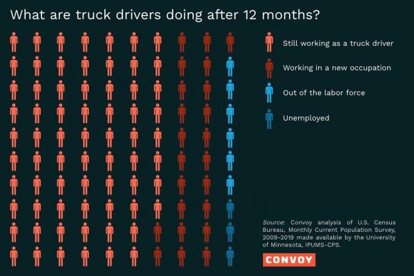 trucking-companies-and-drivers-turnovers-dilemma