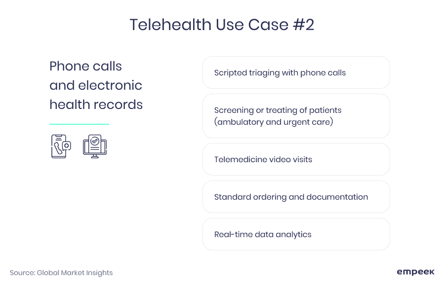 telehealth use case