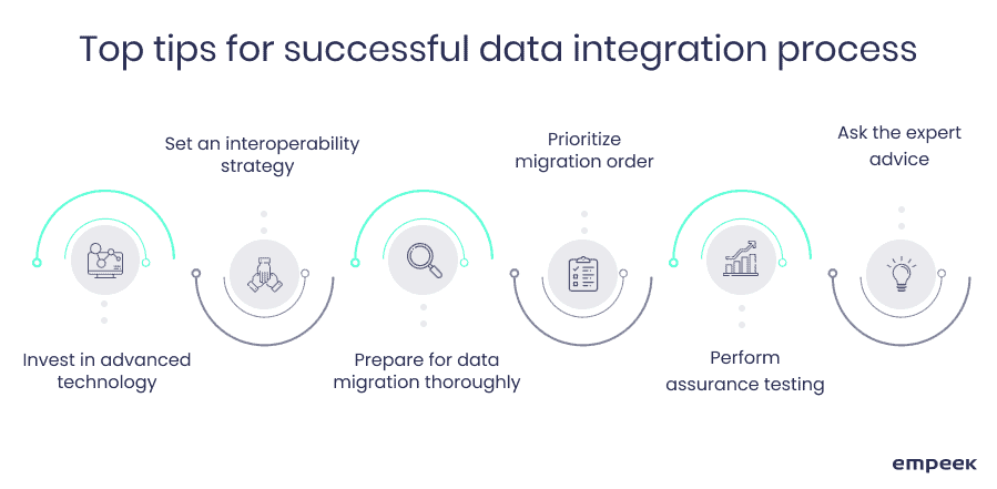 Data integration tips