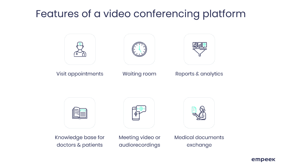 features of a video conferencing platform