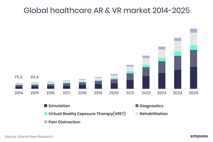 AR VR healthcare landscape