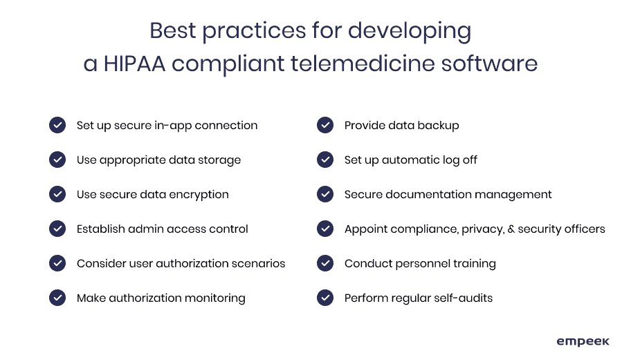 best practices for developing a HIPAA compliant telemedicine software
